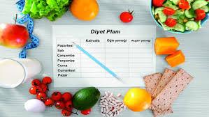diyet planı, diyet olanı yapımı